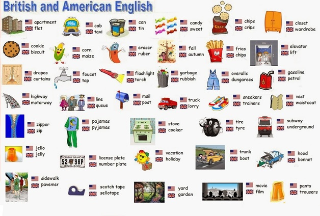 -British vs. American English-