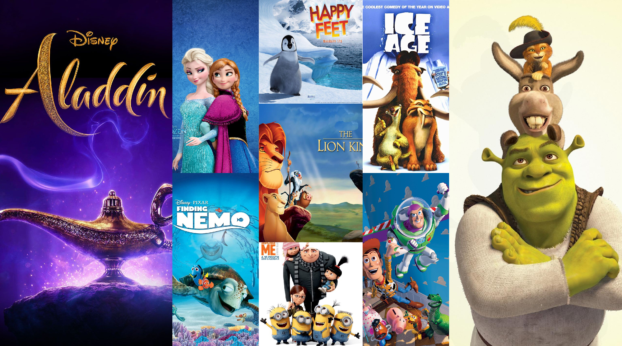 Animated Movies To Learn English