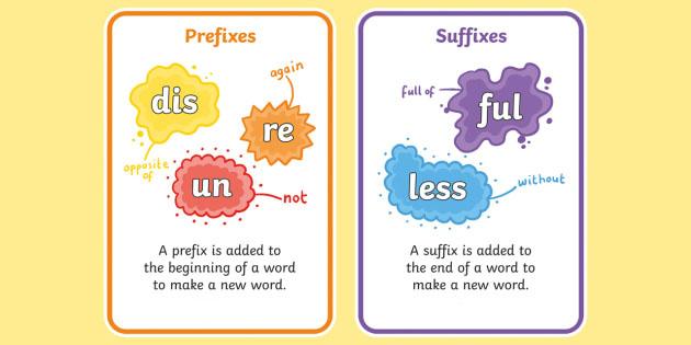 İngilizce'de Önekler (Prefixes) ve Sonekler (Suffixes)
