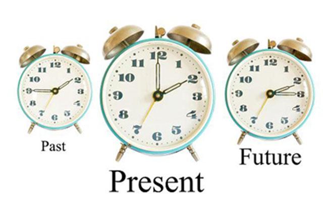 İngilizce'de Zaman (Kip) Kayması Örnekleri