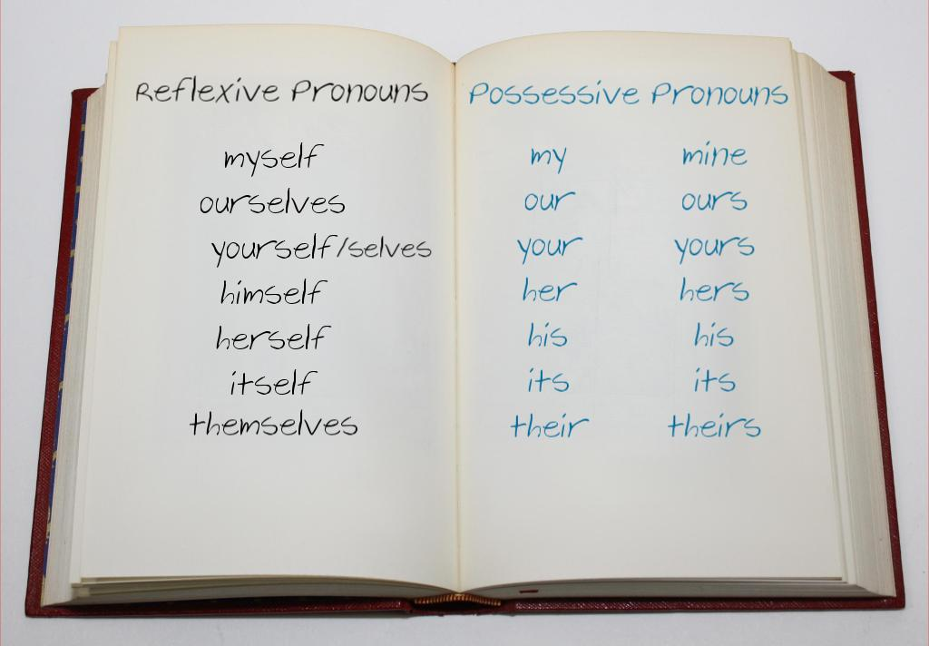 reflexive-and-possessive-pronouns