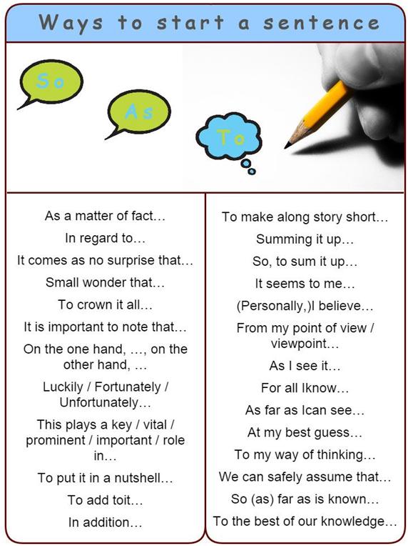 best essay starting sentence