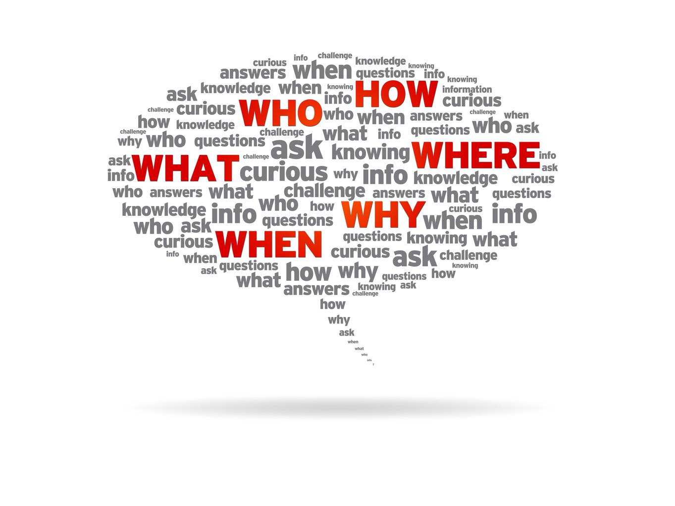 WH- İle Başlayan Soru Kelimeleri Nelerdir?